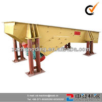 ISO9001:2000,CE Certificate Vibrating Feeder Manufacturer