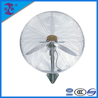 New products 2016 20 industrial wall mounted extract fan