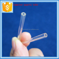 High temperature thermocouples tip and accessory quartz glass tube