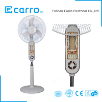 Carro strong wind 15w solar dc micro motor table fan with copper motor