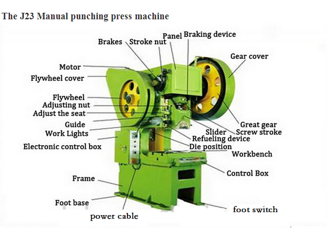 J21- 12Ton C-frame mechanical punch machine/ mechanical press machine