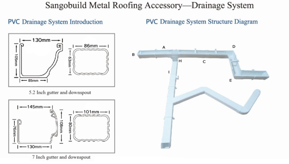 Drainage system building material plastic pvc rain gutter for Types of drainage system in building