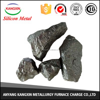 Quality Assured Silicon Metal 553 Minerals