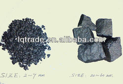 Silicon calcium barium aluminum alloy powders for steel plant