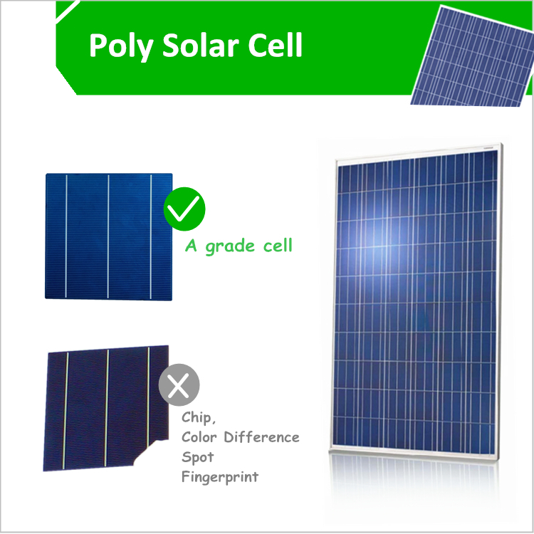 2018 cheap price for Top brand tier 1 manufacturer of A grade 260W 265W 270W 315W 320W 325W Poly solar panel PV panel/module