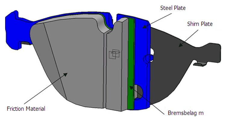 Brake Pad Material Types : Brake pad for hyundai solaris high premium disc