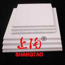 Gas heater ceramic tiles
