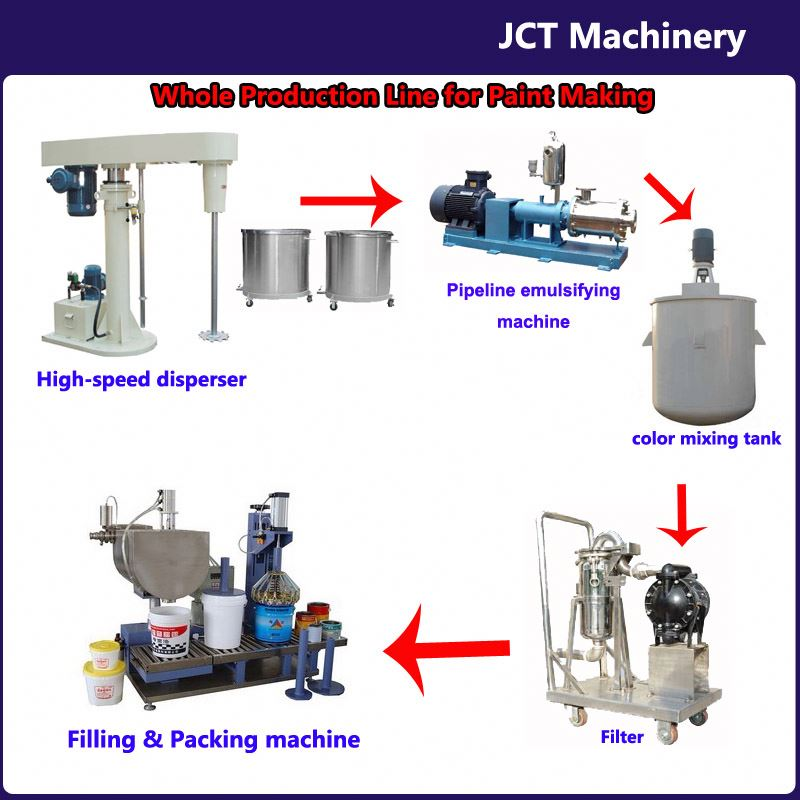 JCT wooden paint stir sticks production line and making machines