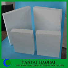 CE & ISO certification light weight fire boiler silicate calcium board heat thermal insulation materials
