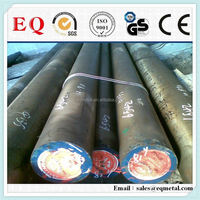 Bottom price in China aluminium round bar