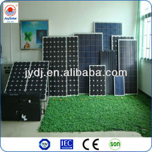 prices for solar panels manufacturers