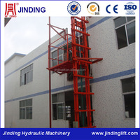 Fixed rail guiding hydraulic construction material lifting equipment