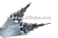 Aluminum Clad Steel Strand Wire