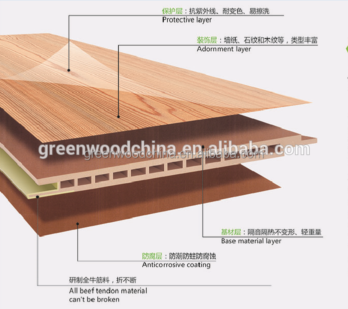 Green Wood wpc insulation wall panel fiber cement board interior wall board