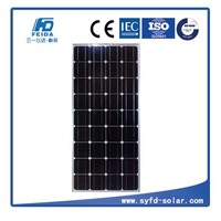 100W 12V Mono crystalline solar panel for Roof of Cars
