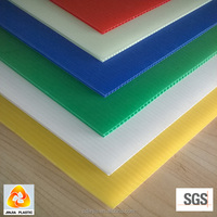 polypropylene boards corrugated plastic sign material