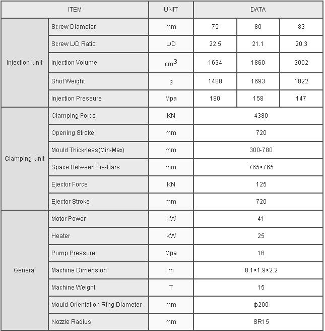 HDX438-Parameter.png