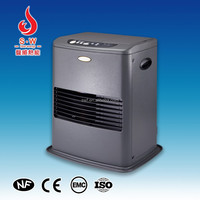 used kerosene heater