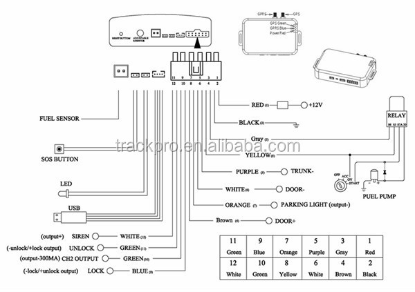Timing Chain Cut Out further  together with Wiring Diagrams For Gps furthermore Stratos Boat Wiring Diagram additionally Gps Geo Box. on geo fence diagram