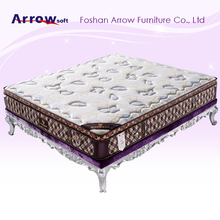 Arrow Soft King Queen Full Single Size Hard Bed Mattress