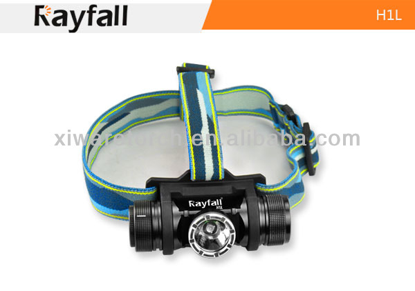 New !! Magnetic Rayfall 520 lumens CREE U2 LED H1L Mining Headlight (CE&RoHS)