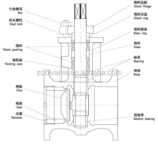 200E Segmental On-off Ball Valve