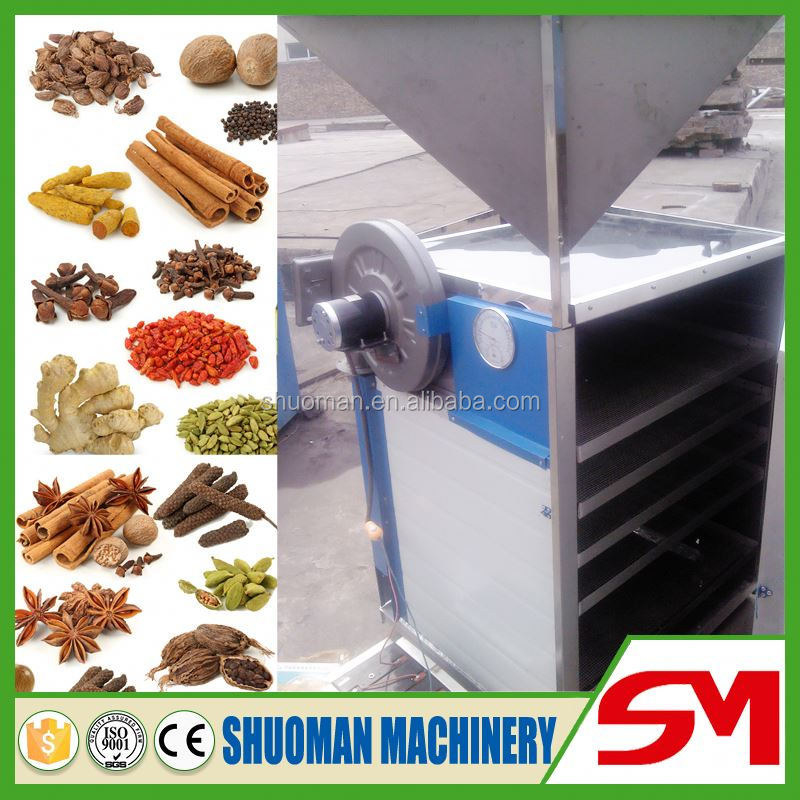 Low labor intensity and high efficient dryer for meat