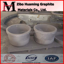 Graphite Crucible for polyester film aluminum coating