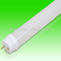 High quality good price CE/ RoHS smd3528 smd3014 led www red tube com