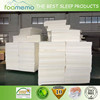 China Supplier Cheap price polyurethane foam sheet