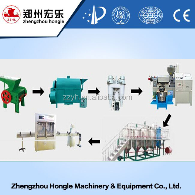 High Capacity Oil Press Production Line for Sunflower , Sesame, Hemp, Cotton Seeds