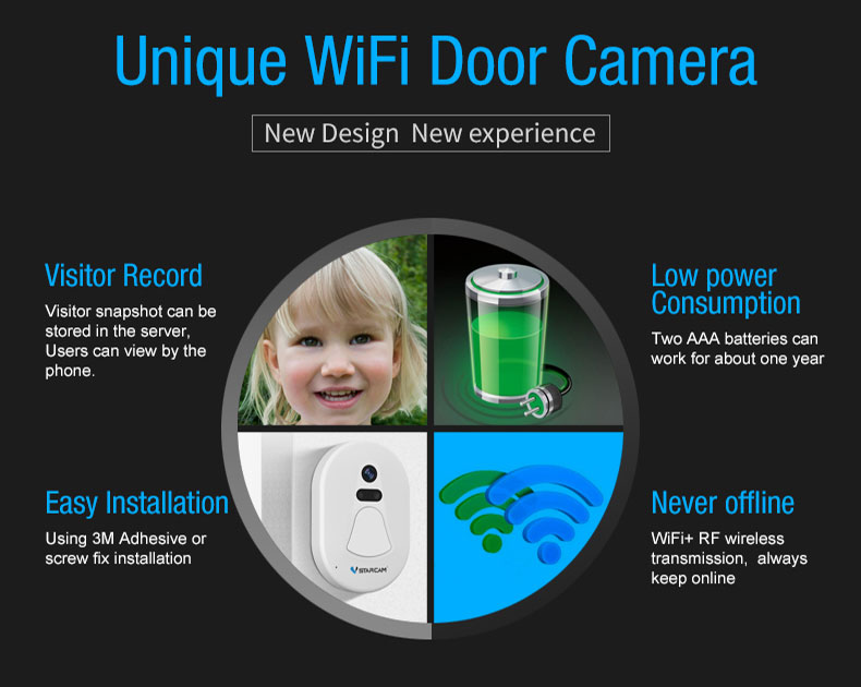 New coming D1 wireless surveillance system 1080p wifi smart doorbell with camera snapshot