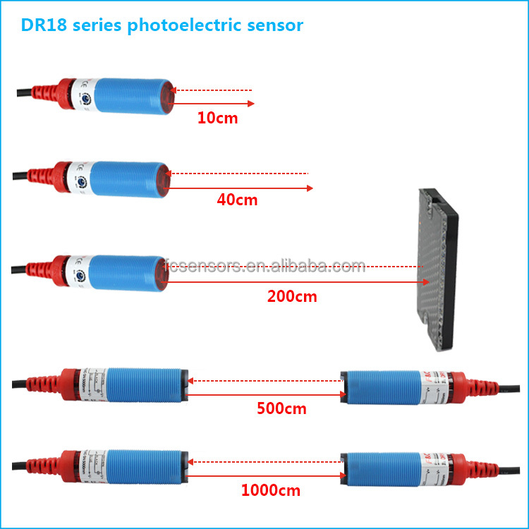 M18 10-30v dc NPN PNP diffuse retro-reflective, through-beam photoelectric sensor with CE