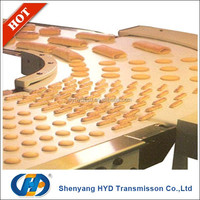 Food industry widely used high quality pvc conveyor belt price