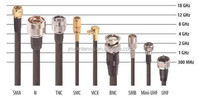 Yetnorson manufacture low loss coaxial cable for TV CATV