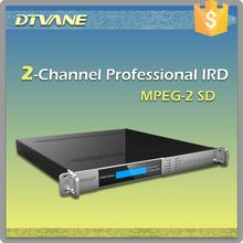 (DMB-9060A)DTVANE HD/SD MPEG2/H.264 Decoding 2*Tuner ATSC to IP Demodulator RF to AV Converter for DVB to Video audio Decoder