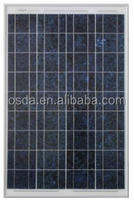100W 18V colorful poly solar panel for Yemen market