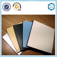 High pressure laminate fireproof secure material