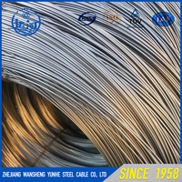 Factory Low Cheap Price BWG16 18GAUGE