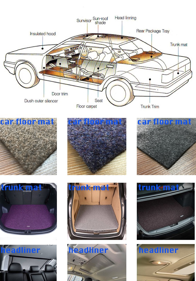 RS NONWOVEN  car headliner fabric manufacturer for 20 years