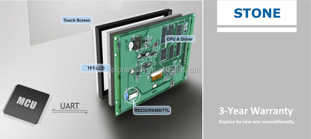8 inch touch screen intelligent Display dot matrix