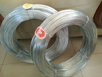 2016 new products electric galvanised iron wire/alibaba china