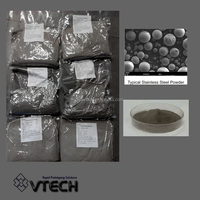 3d printing service china stainless steel powder