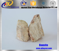 bauxite mine for sale buyer