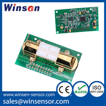 MH-Z14 Z19 indoor air quality detection/HVAC/ Fresh air system application ndir co2 sensor module