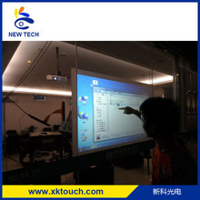 Nanotechnology Material projector touch film for 5:4 format
