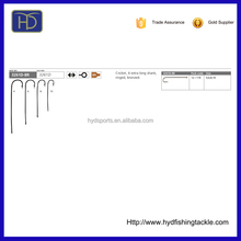 China Wholesale Competitive Price Mustad Fish Hook
