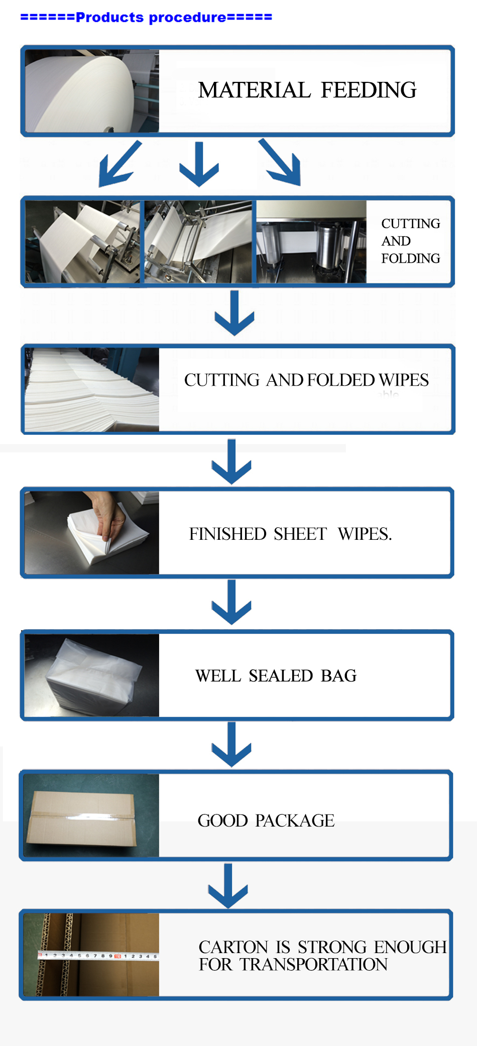 2015 new kitchen products viscose/polyester roll cleaning wipers