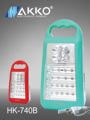 Good sales products emergency led light