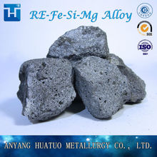 Best price nodulant China supplier for spheroidal graphite cast iron
